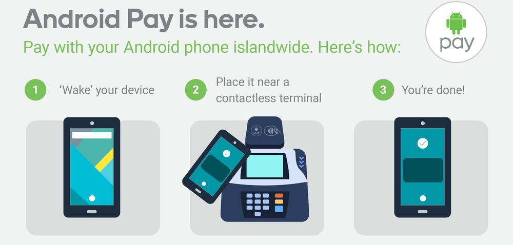Android Pay 行動支付